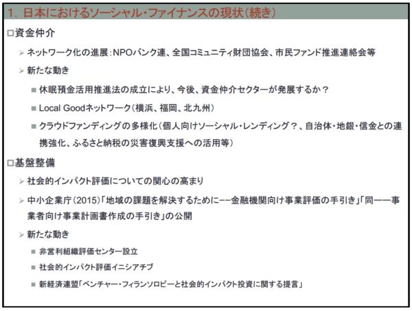 日本におけるソーシャルファイナンスの現状2