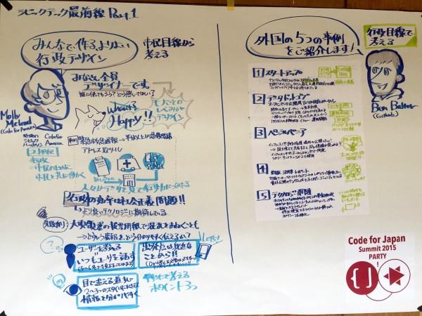 Code for Americaのマーケティング&コミュニケーションチームによるシビックテック最前線
