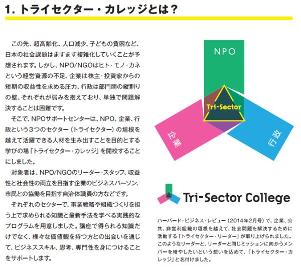 トライセクター・カレッジのコンセプト
