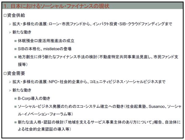 日本におけるソーシャルファイナンスの現状