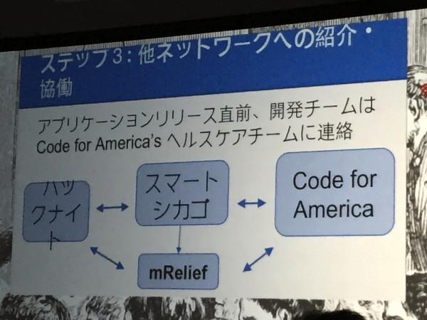 Code for Americaは世界のさまざまなブリゲイドネットワークとつながっている