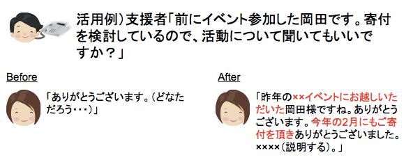 NGO・PLAS門田さんのお話2