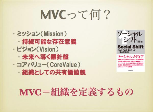 「東京ソーシャルシフトの会」のミッション、ビジョン、コアバリューとは