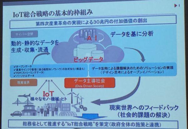 IT総合戦略の基本的枠組み