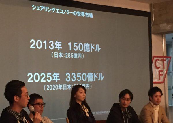 Airbnb Japan 公共政策担当部長の山本美香さん、釜石市 オープンシティ戦略室 室長の石井重成さん、そしてシェアリングエコノミー協会 事務局長の佐別当さんたちが登壇者