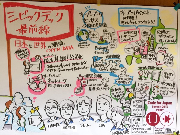 日本と世界の潮流が語られたシビックテック最前線のセッション