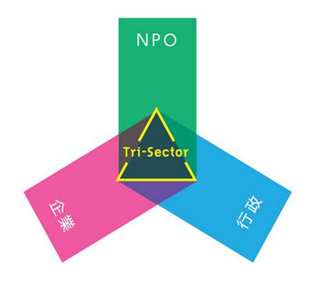 トライセクター=「NPO」「企業」「行政」の3つのセクター